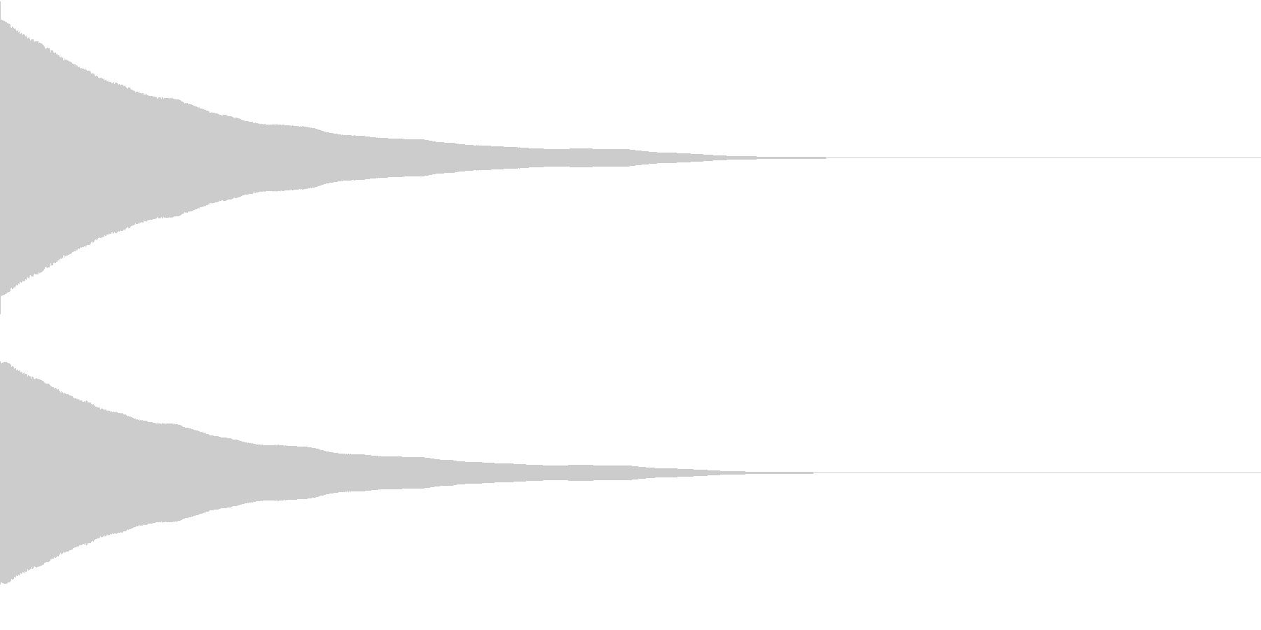 ポワワワーン(目が回る音)の未再生の波形