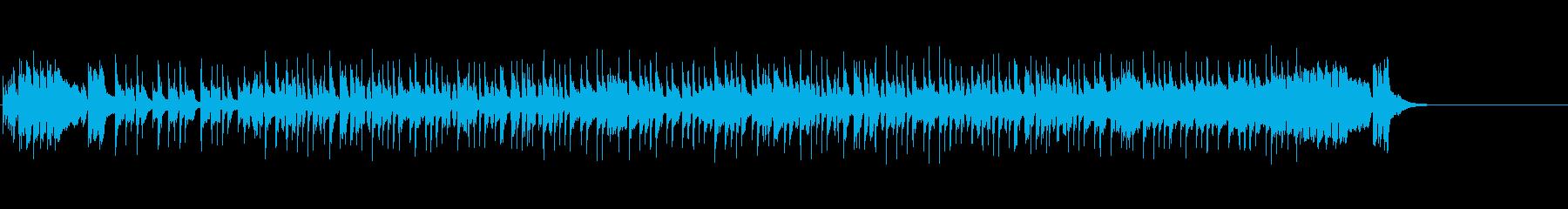 インパクトの強いフュージョン・サウンドの再生済みの波形