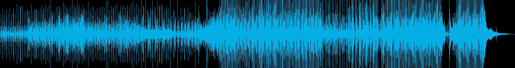 ウクレレ・後半賑やか 日常作品に C★の再生済みの波形