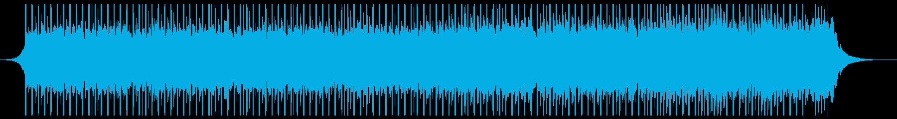 楽観(60秒)の再生済みの波形