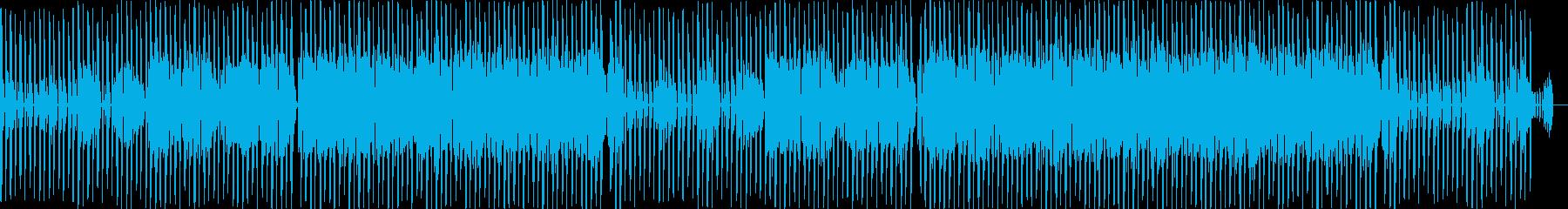 Funk,Hip Hop,R&B,の再生済みの波形