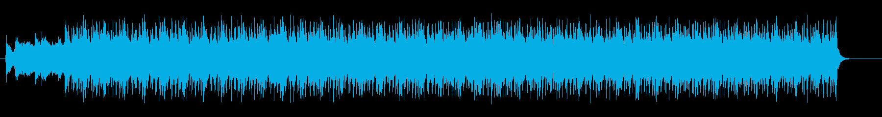 スコットランド的ガムラン風ワールド系の再生済みの波形