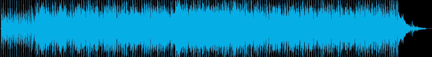 カフェで流れてるようなボサノバの再生済みの波形