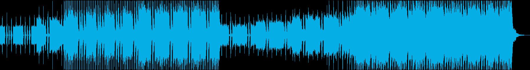 ノリのいい切れ味鋭いシンプルなロックの再生済みの波形