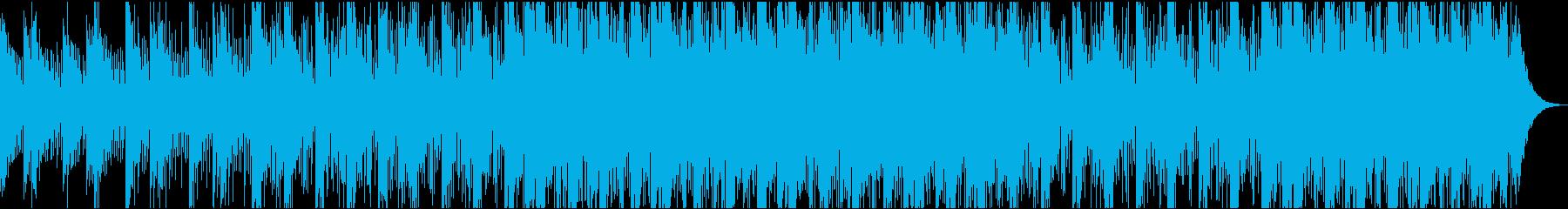 Abstractの再生済みの波形