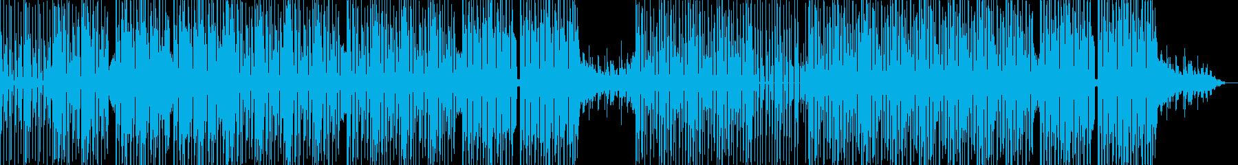 ファンキーなポップ/ダンストラック...の再生済みの波形