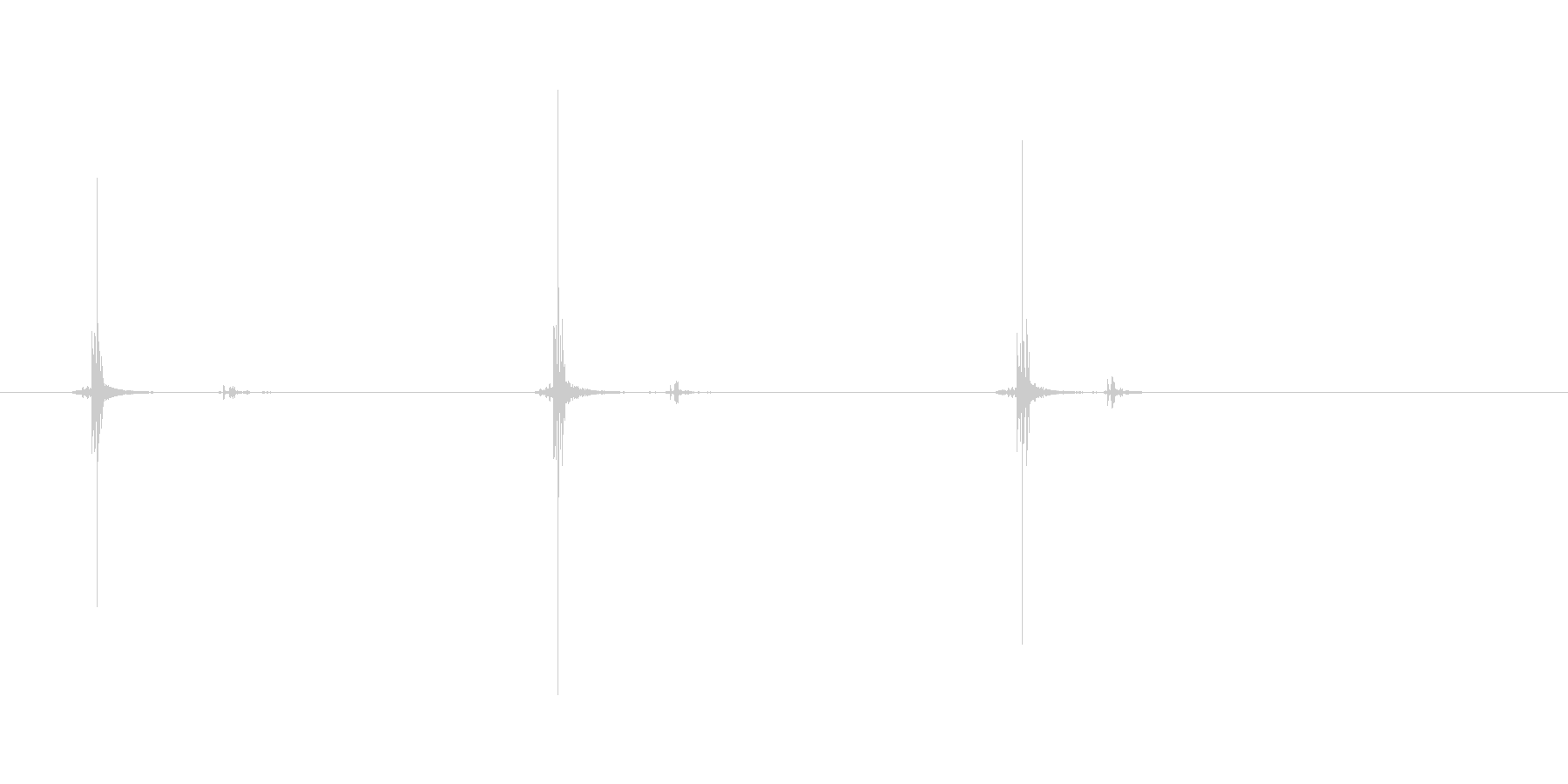 ハサミの音。の未再生の波形