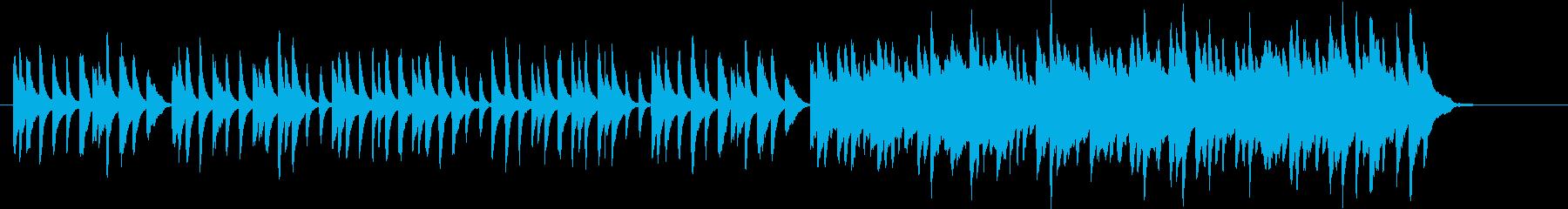 『こいのぼり』のピアノソロの再生済みの波形