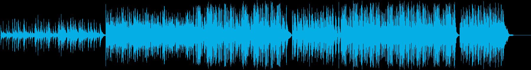 明るいボサノヴァ風な可愛らしい曲の再生済みの波形