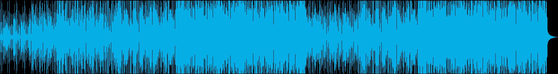 Funky Motionの再生済みの波形