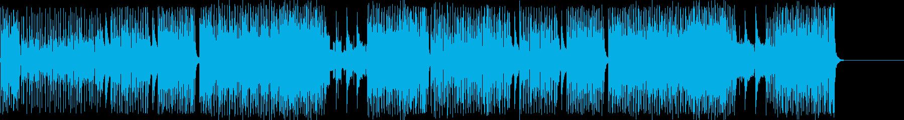 ギターとリフのみ。シンプル。エネルギー。の再生済みの波形