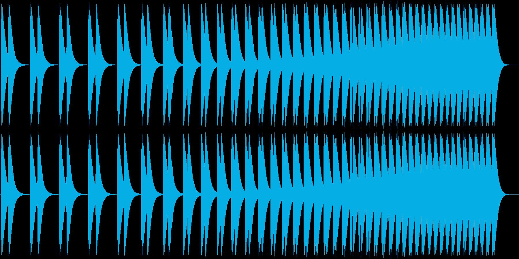 心臓の音(速くなる)の再生済みの波形