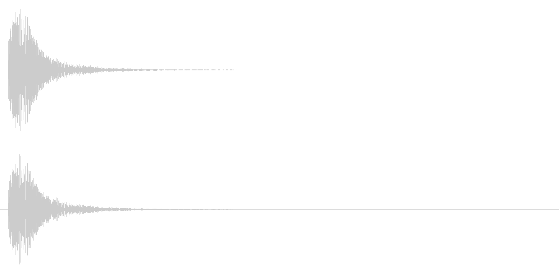 インドの桶太鼓Dhol(ドール)の連打音の未再生の波形