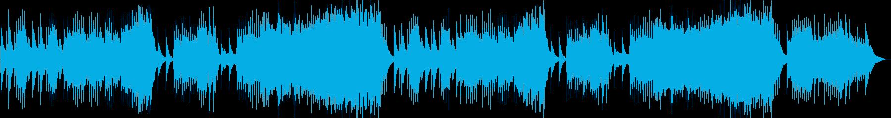 アイネクライネ オルゴールオーケストラの再生済みの波形