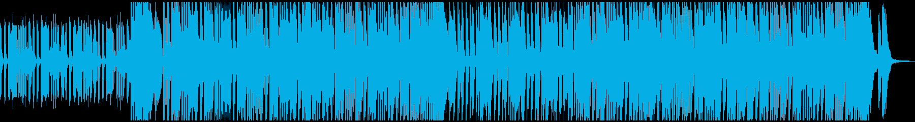 ファンク 企業イメージ ディスコ ...の再生済みの波形