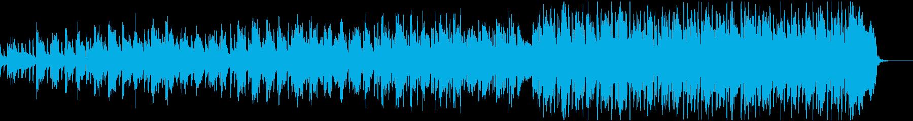 ゆったりとしたアコースティックサウンドの再生済みの波形