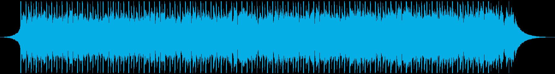 成功した企業(60秒)の再生済みの波形