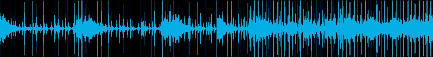 使い勝手のいいリズムループ音源の再生済みの波形