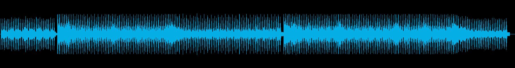 スチームパンク、サイバーパンク的な曲の再生済みの波形