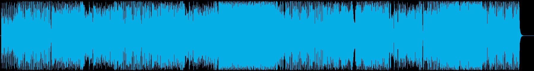サーカスミラーの再生済みの波形