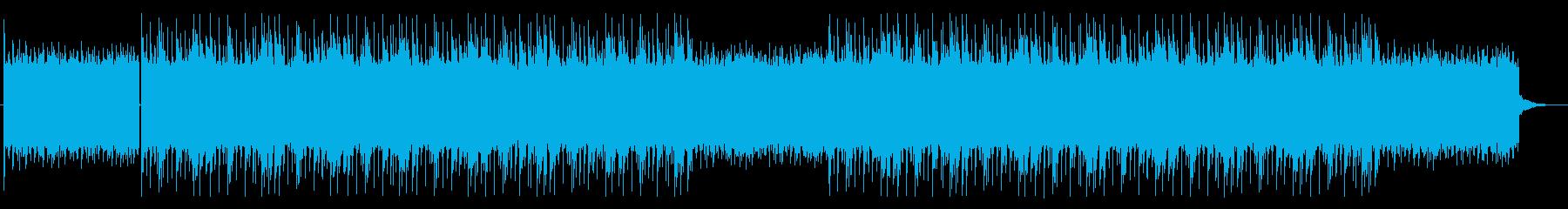トーク番組、ラジオ、シンプルなBGMの再生済みの波形