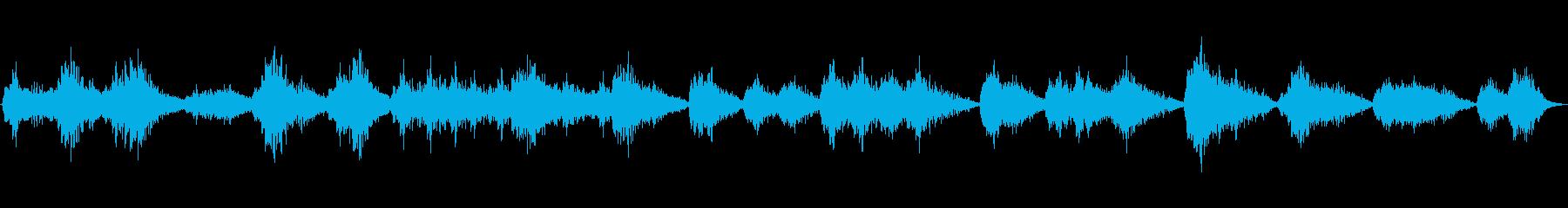 心霊話をするときに流すBGMの再生済みの波形