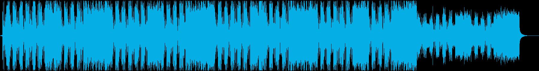 企業VP、CM系EDM 7の再生済みの波形