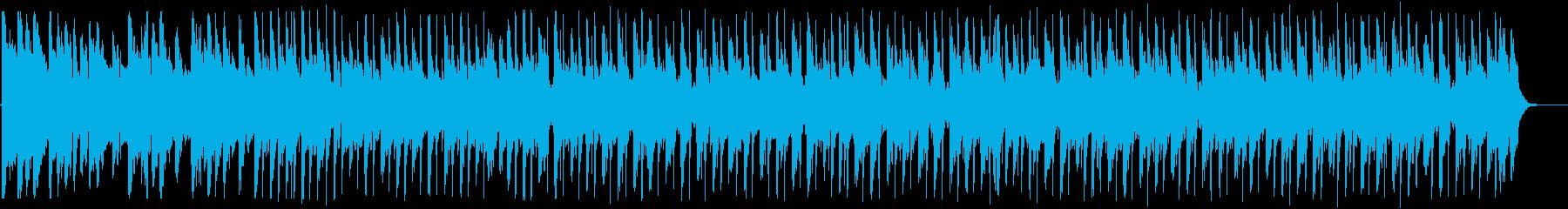 きらびやかなファンクディスコ_612_3の再生済みの波形