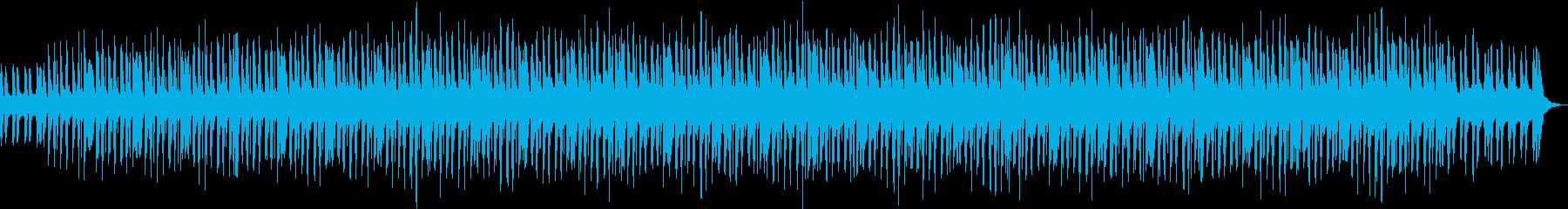 はつらつ、元気なイメージの商品紹介BGMの再生済みの波形