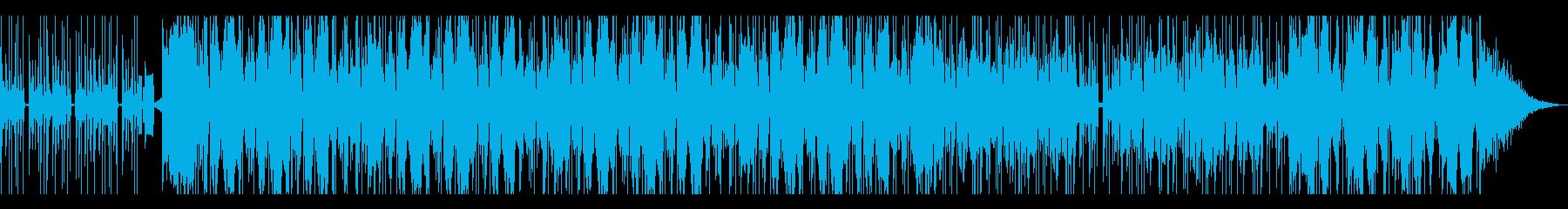 ドキドキ 焦る音の再生済みの波形
