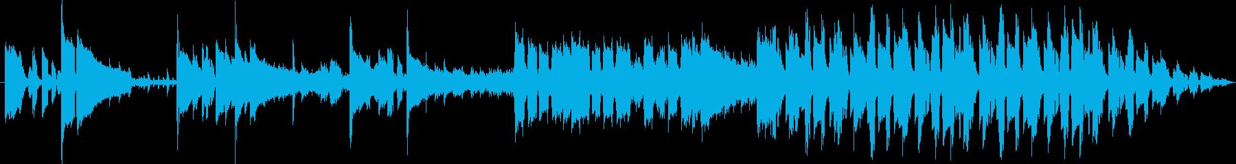 リズミカルなポップスの再生済みの波形