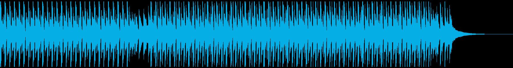パーティータイム(短)の再生済みの波形