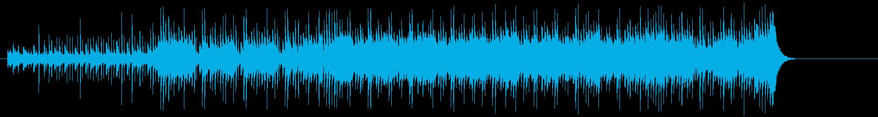 スキップするような、レゲエのリズムの再生済みの波形