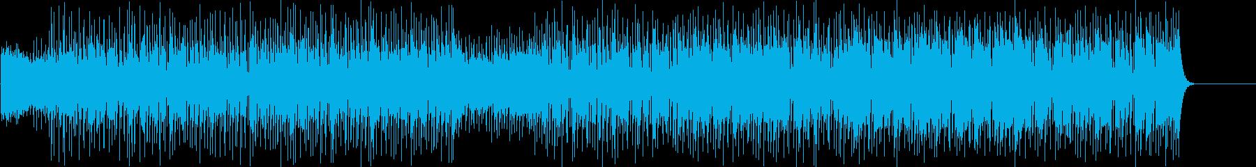 挑戦 追跡 あやしい 軽快 躍動 淡々の再生済みの波形
