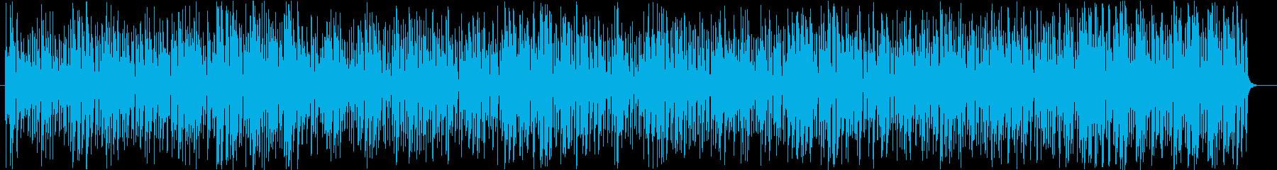 チェイスシーンのジプシージャズ※ドラム無の再生済みの波形