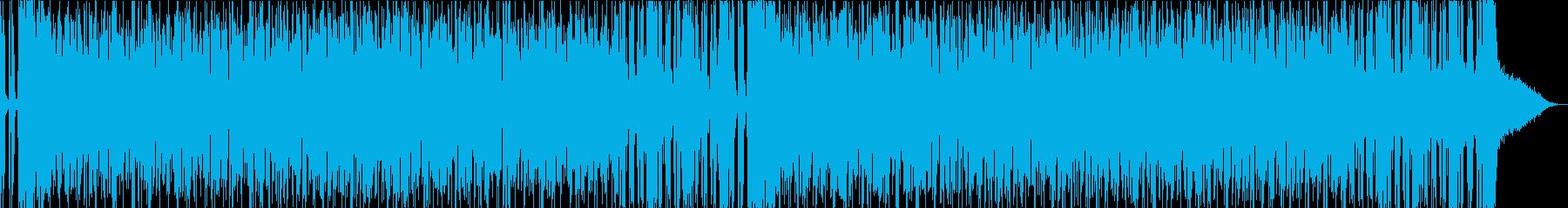 スピード&ブリブリファンク オープニングの再生済みの波形