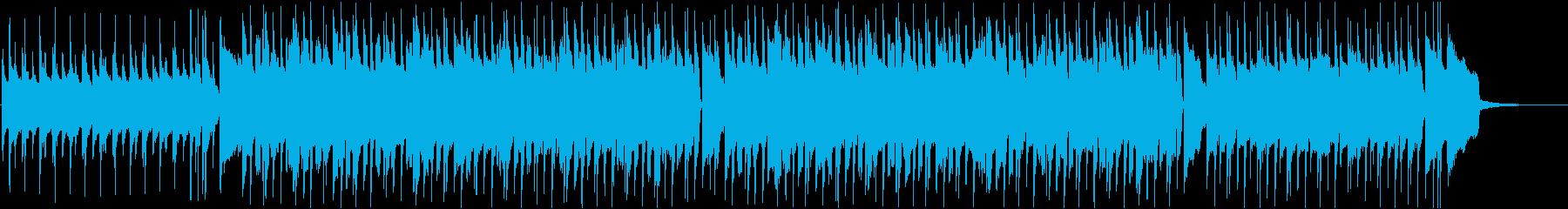 平凡な日々の日常曲の再生済みの波形
