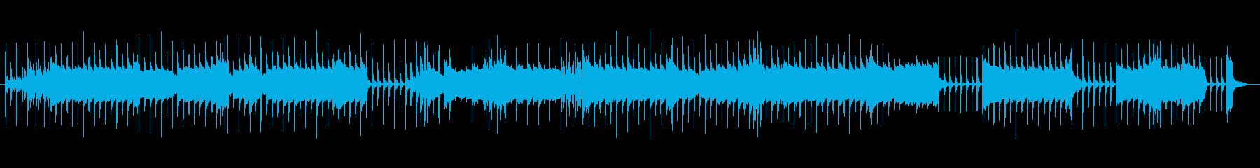 スピード感ある楽しいメロディーの再生済みの波形