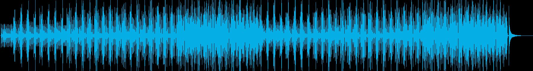 ピアノ-ほっこり-ポップ-CM-軽快-森の再生済みの波形