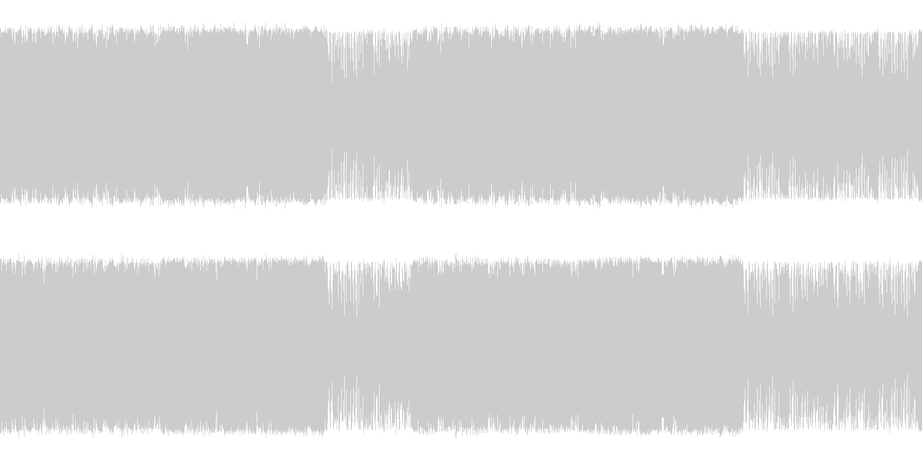 オーケストラ変拍子系の曲の未再生の波形