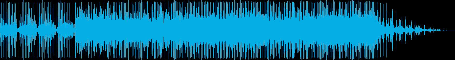 未来的なイメージのハイテンションEDMの再生済みの波形