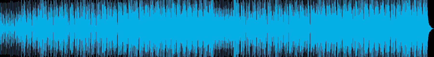 淡々と進むデジタルロックの再生済みの波形