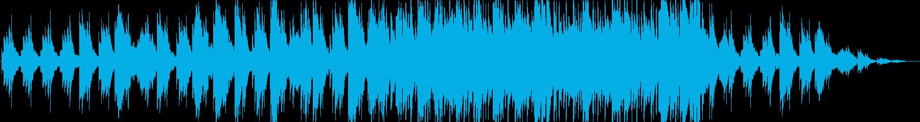 序盤の森のダンジョンBGM。ループ有の再生済みの波形