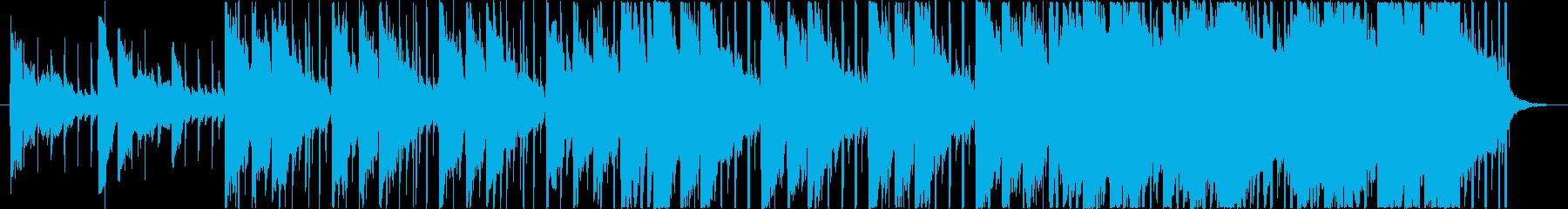 反復コード・ドキュメント映像向けBGMの再生済みの波形