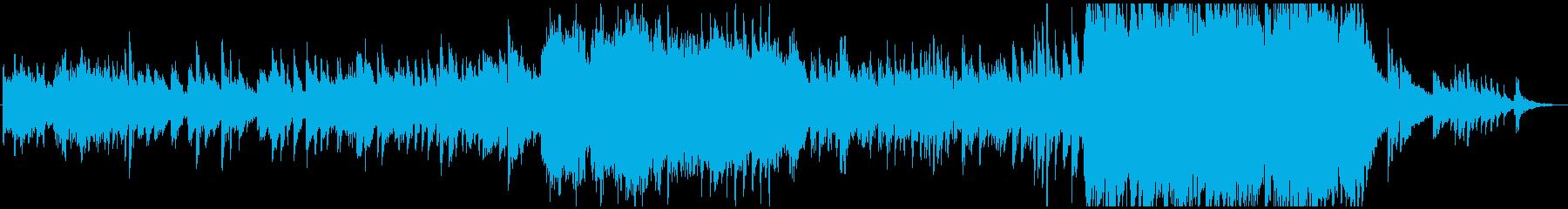 クリスマス曲の再生済みの波形