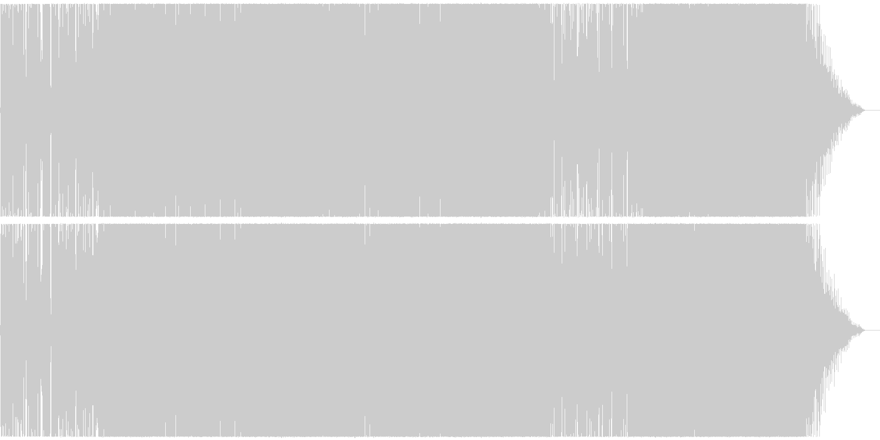 軽快で前向きなディスコ調ポップスの未再生の波形