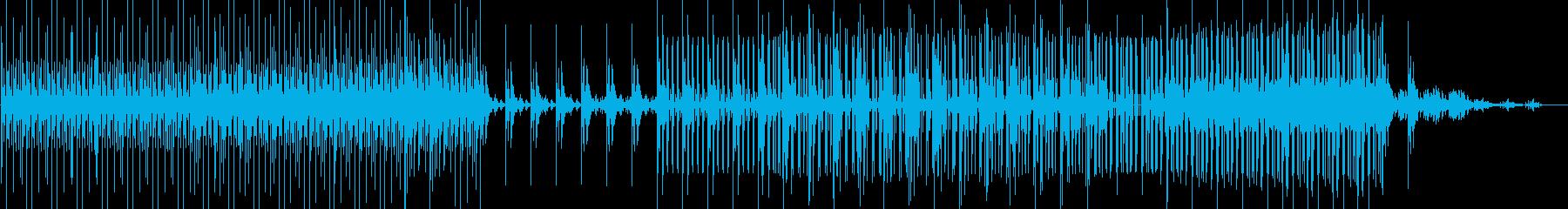 スリリングなミニマルドラムテクノの再生済みの波形