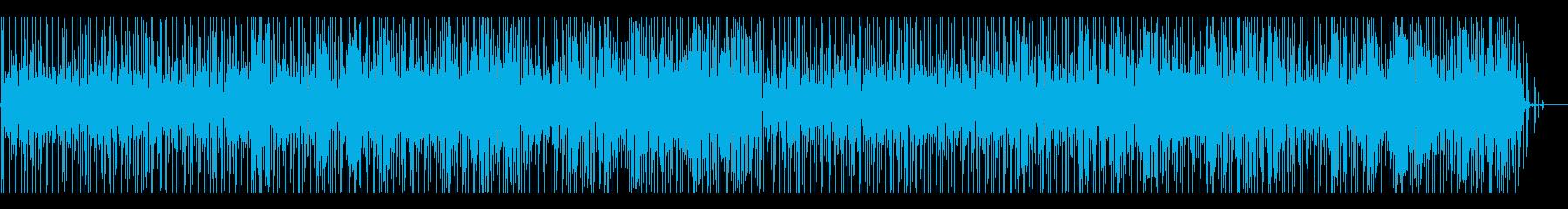 チープ、シンセ、テクスチャーの再生済みの波形