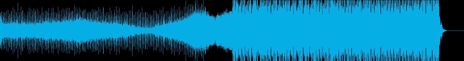 前半静かに始まり後半盛り上がるEDMの再生済みの波形