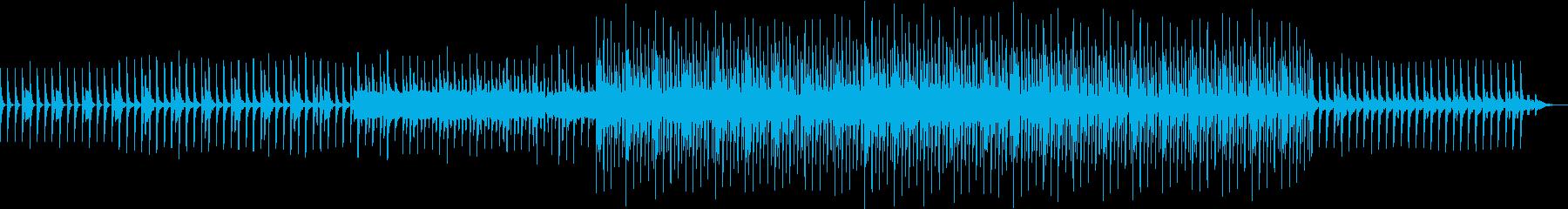 ダサい四つ打ちで踊りたくなる曲の再生済みの波形